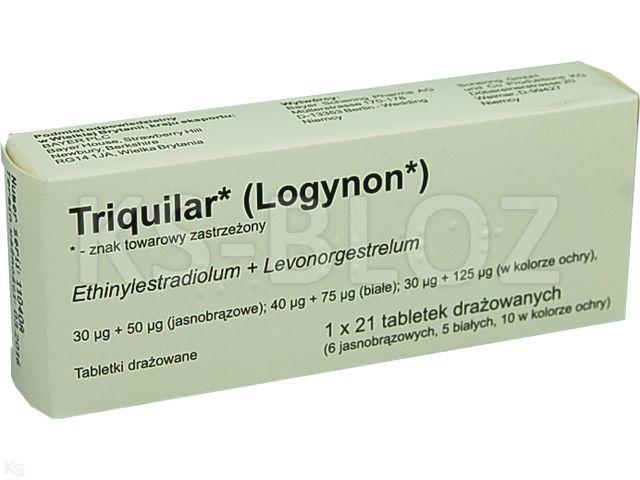 Triquilar interakcje ulotka tabletki drażowane 0,03mg+0,05mg+0,04mg+0,075mg+0,03mg+0,125mg 21 tabl.